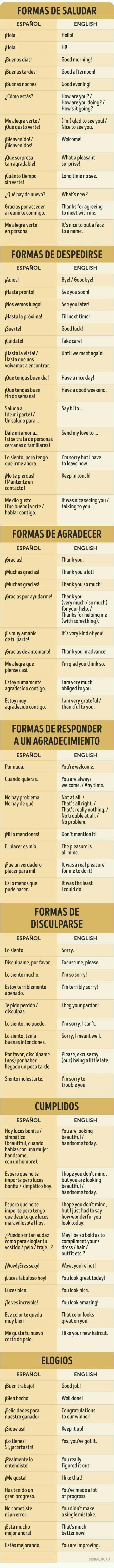 Spanish phrases and greetings game 6710157 salonurodyfo free awardwinning online coursespanish game printable cootiecatchers spanish playground m4hsunfo