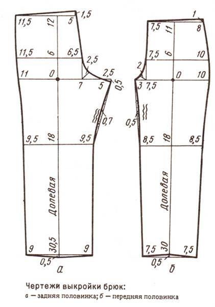 Как сделать резонатор на ваз 2115