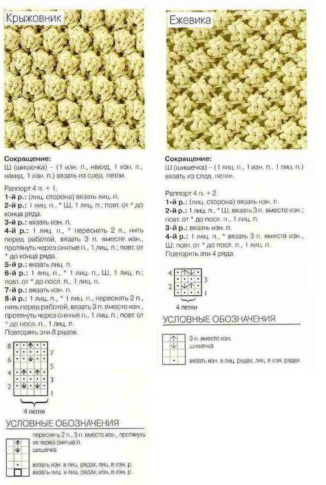 Схемы вязание спицами узоры и схемы с описанием