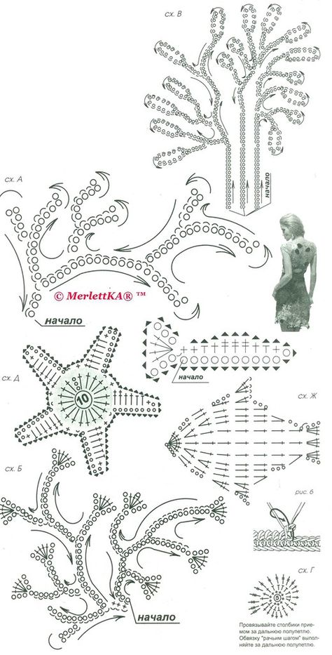 Морской мотив ирландского кружева