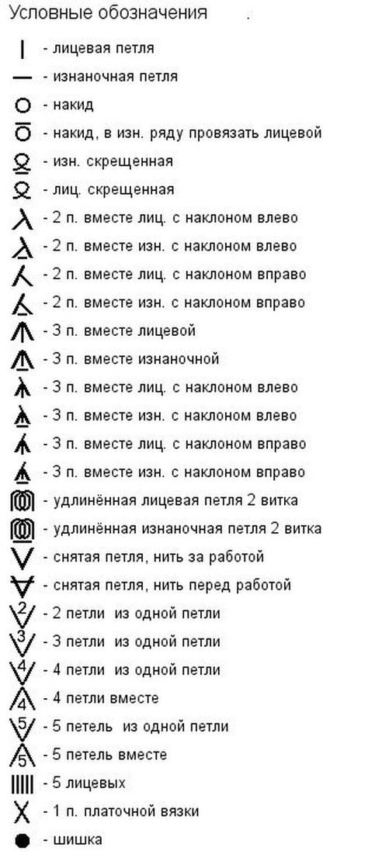 Условные обозначения для вязания спицами с примером 65