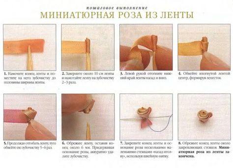 Мастер класс схема своими руками для вышивки 486