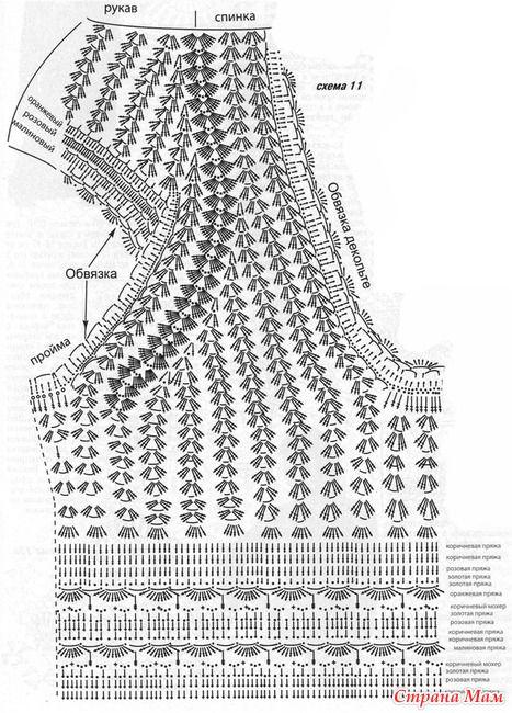 Вязание крючком платье с горловины