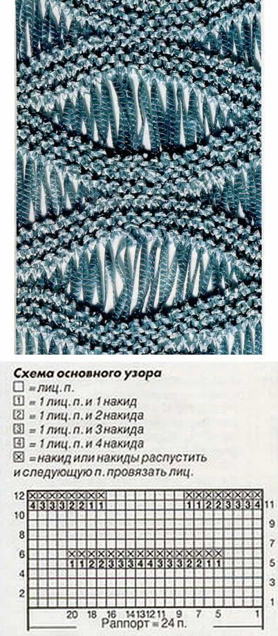 Схема вязания пена спицами