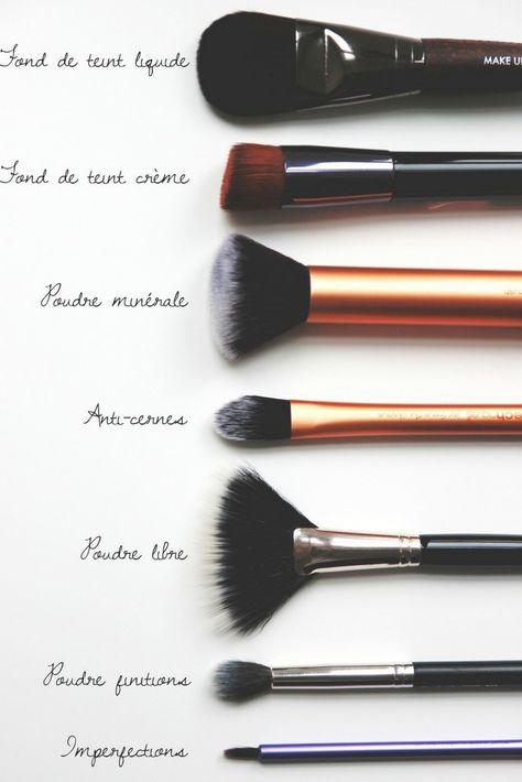 Beauté : comment utiliser vos différents pinceaux à maquillage