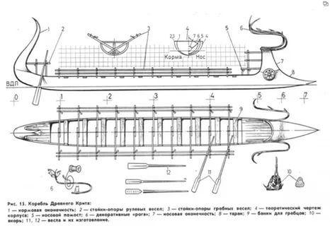 Как сделать фрегат своими руками чертежи и описание 22