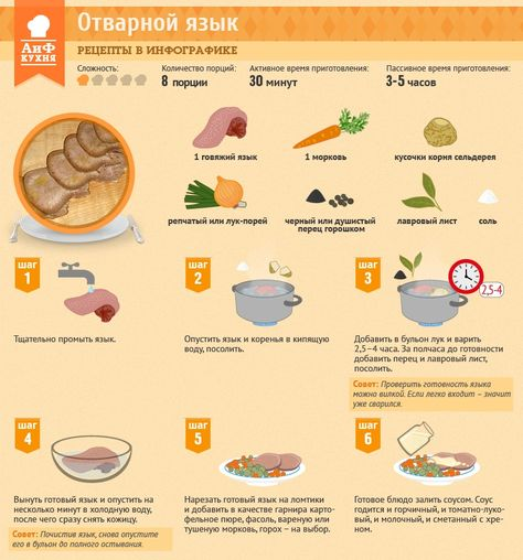 Языки рецепты