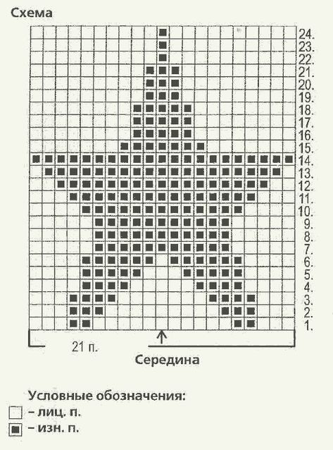 Схема вязания звезды спицами 32
