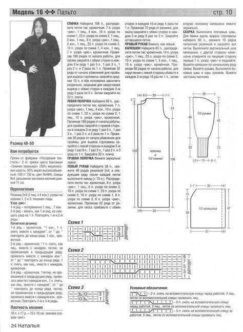 Вязание схемы описания пальто спицами для