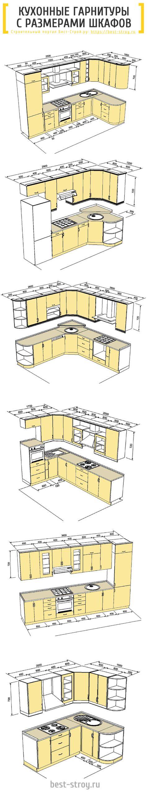 Как сделать угловую кухню своими руками: особенности рабочего процесса 26
