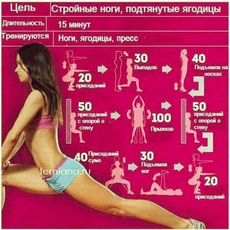 Упражнения чтобы похудели руки в домашних условиях