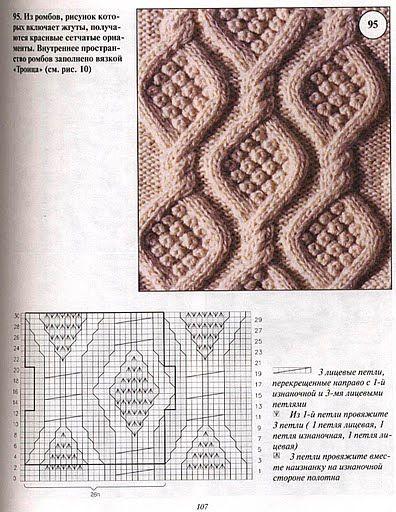 Схема вязания ромбов на спицах