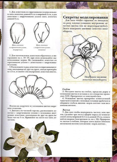Цветы из ткани своими руками из лент