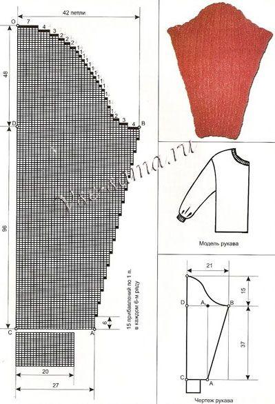 Как вязать рукава спицами схема для начинающих