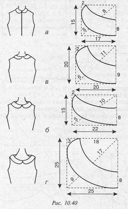 Как сделать воротник на платье своими руками