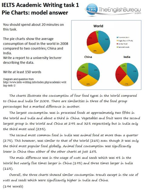 Write my example of pie chart essay