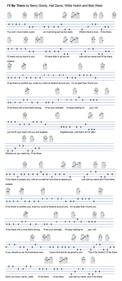 Unique Hawaii Ponoi Ukulele Chords Collection Song Chords Images