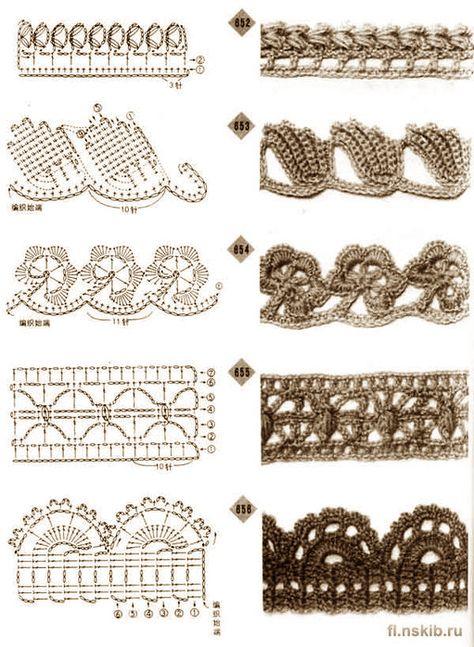 Вязание каймы крючком с описанием