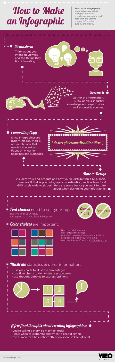 How to make an infographic presentation