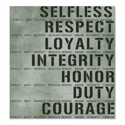 Write my integrity army values essay