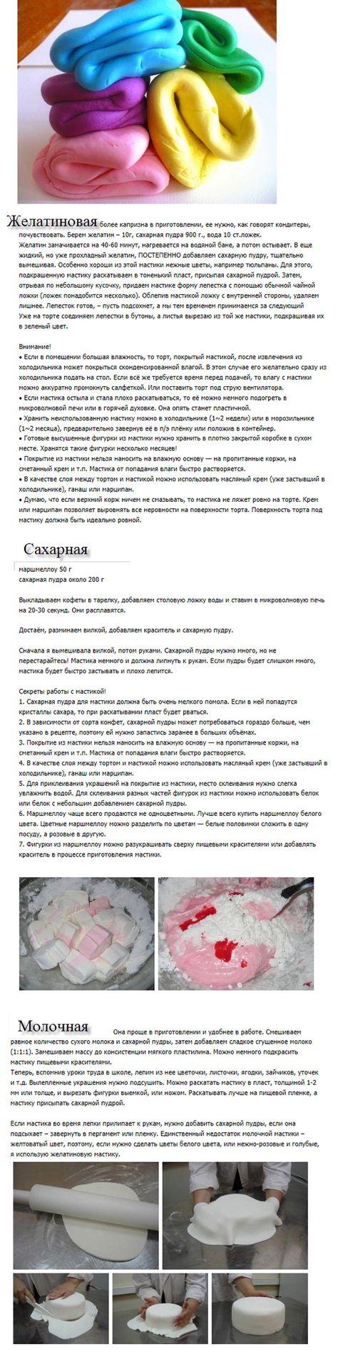 Пошаговый рецепт приготовления мастики для