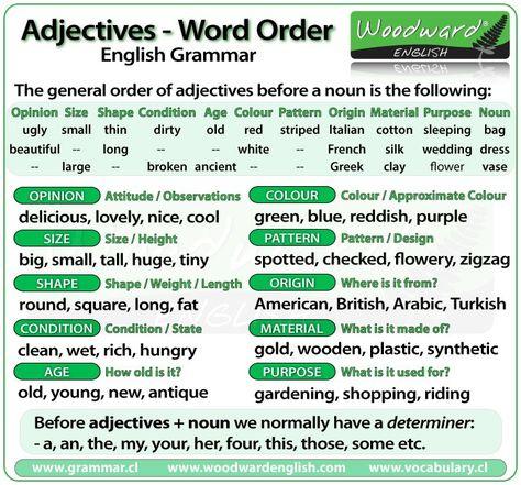 Useful North American Idioms List Intermediate to Advanced