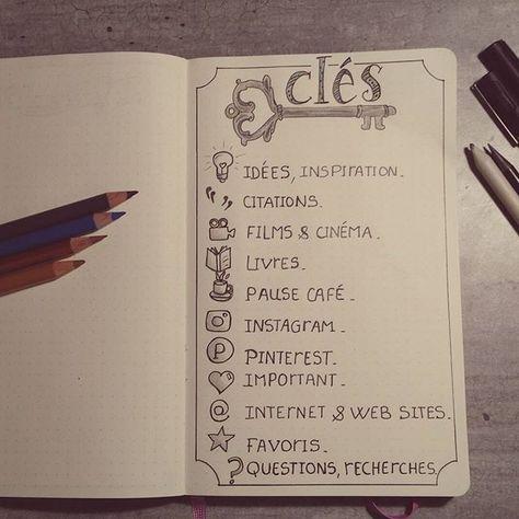 Les clés dans mon bullet journal personnel... #bulletjournal #bujo #keys #clés…