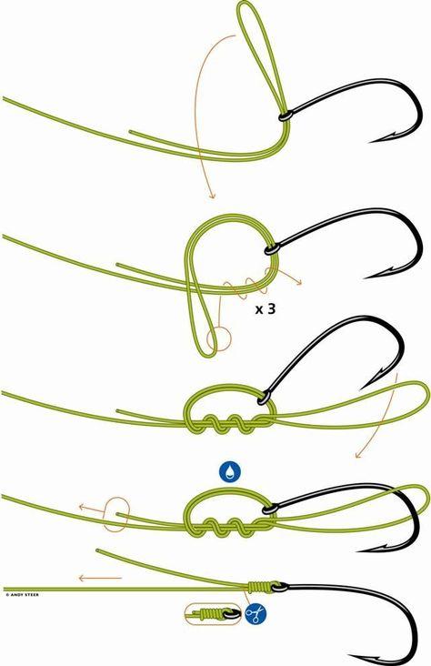 Как правильно вязать узел на рыболовном крючке