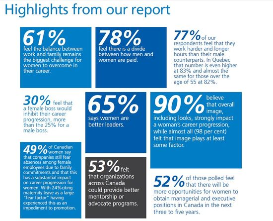 Highlights from our report