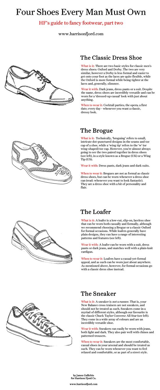 Four Shoes that Every Man Must Own