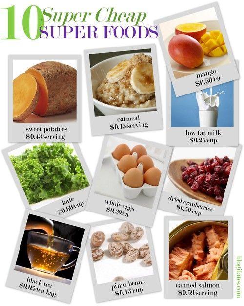 Super Cheap Super Foods