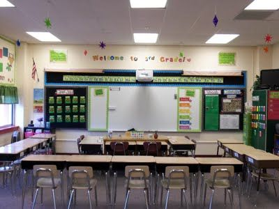 LOVE this desk arrangement. saves space in room and allows you to sit at your desk OR use back board! Plus desks are in rows instead of groups to reduce chit-chat!