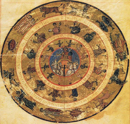 Mappa coeli with the 12 signs of the zodiac and months from Tetrabiblos of Ptolemaios    Rome BAV S-51 Himmelskarte Ptolomaeus detail