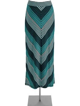 I just got this chevron maxi skirt. I am totally in love with maxi skirts & dresses. Trying to decide what to wear with this....