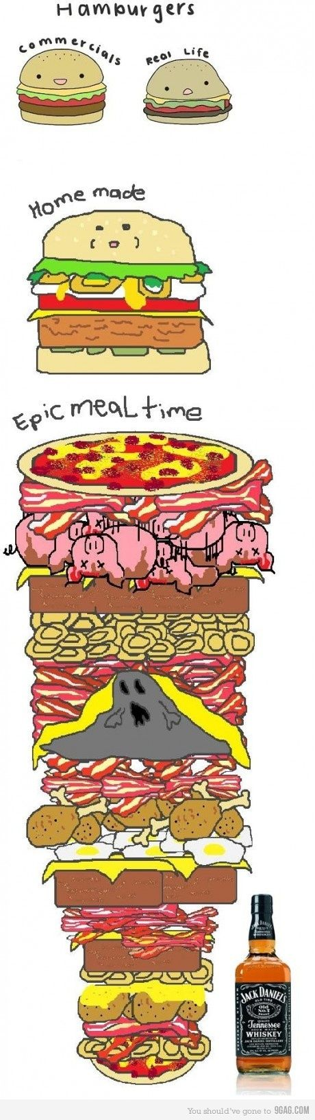 There's a reason why it's called EPIC Meal Time.