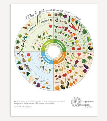 Jessica Haas Designs - Health Guides & Calendars by Jessica Haas, via Behance