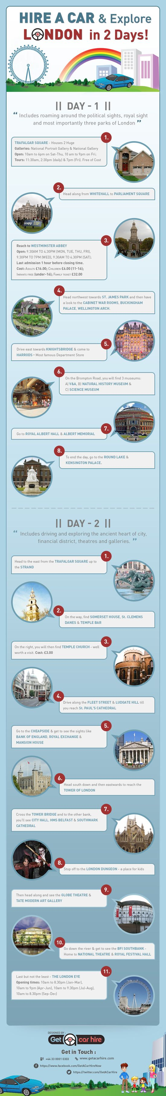 When you travel in Europe you have many places to spend your holidays but of all of them London is one of the best places that people prefer visting most. If you want to visit London in two days then this infographic will help you make your travel easy and worthwhile.