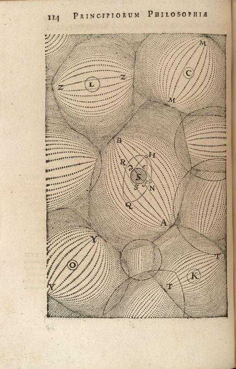 Rene Descartes' Map of the Universe, 1644