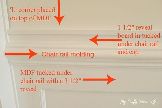 Calling it Home: Wall Treatment Specs for installing architectural molding.