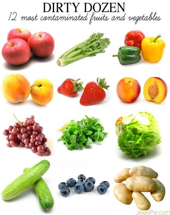 Get a complete list of this year's Dirty Dozen Fruits & Veggies, and the Clean 15. Plus: included is a safe rinsing method for produce. #cleaneating #dirtydozen #healthy #vegetables #fruits
