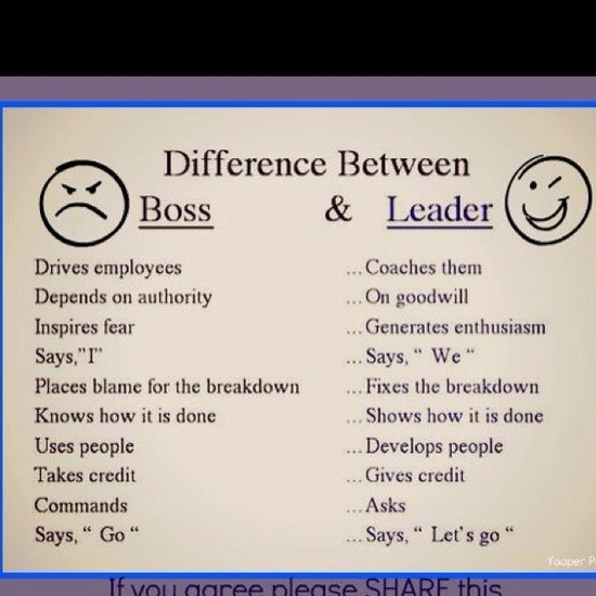 Leadership#softskills #soft skills #self personality