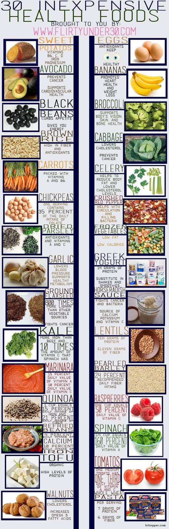 30 inexpensive health foods infographic via www.bittopper.com...