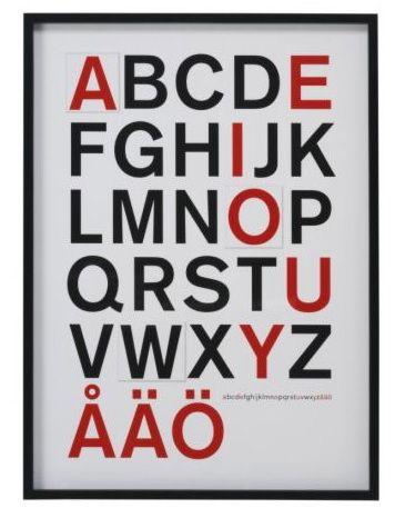 Swedish alphabet.