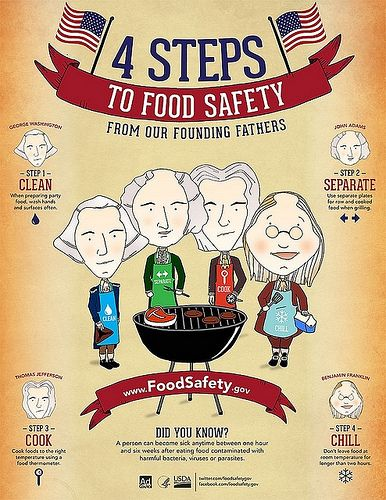 4 Steps to Food Safety #cooking #tips
