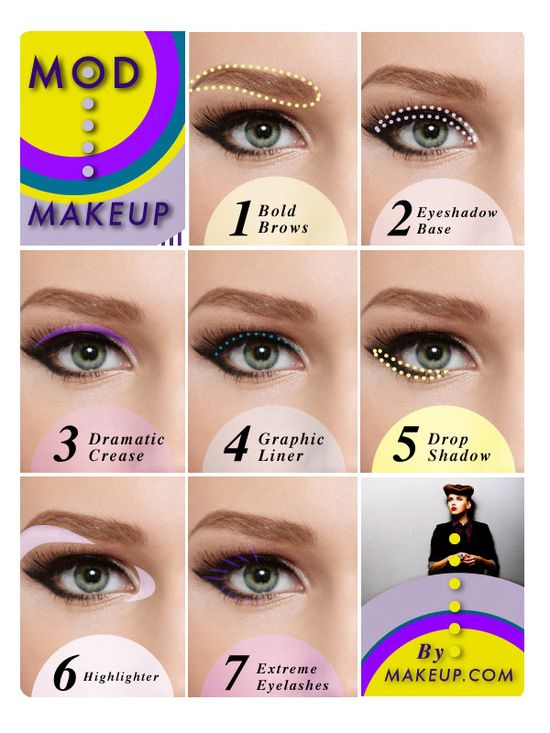 how to: mod makeup / step-by-step tutorial #makeup