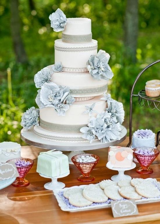 cake. love it ?