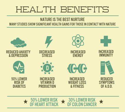 get outside, health benefits