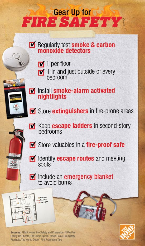 Fire Safety Gear Checklist - #FireSafety via @Home Depot