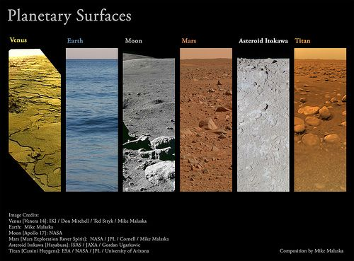Planetary Surfaces comparison poster by MikeMalaska, via Flickr