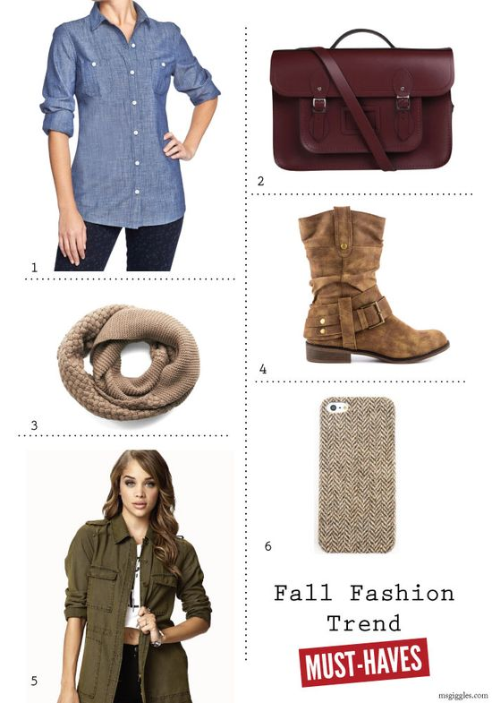 Fall 2013 Fashion Trends